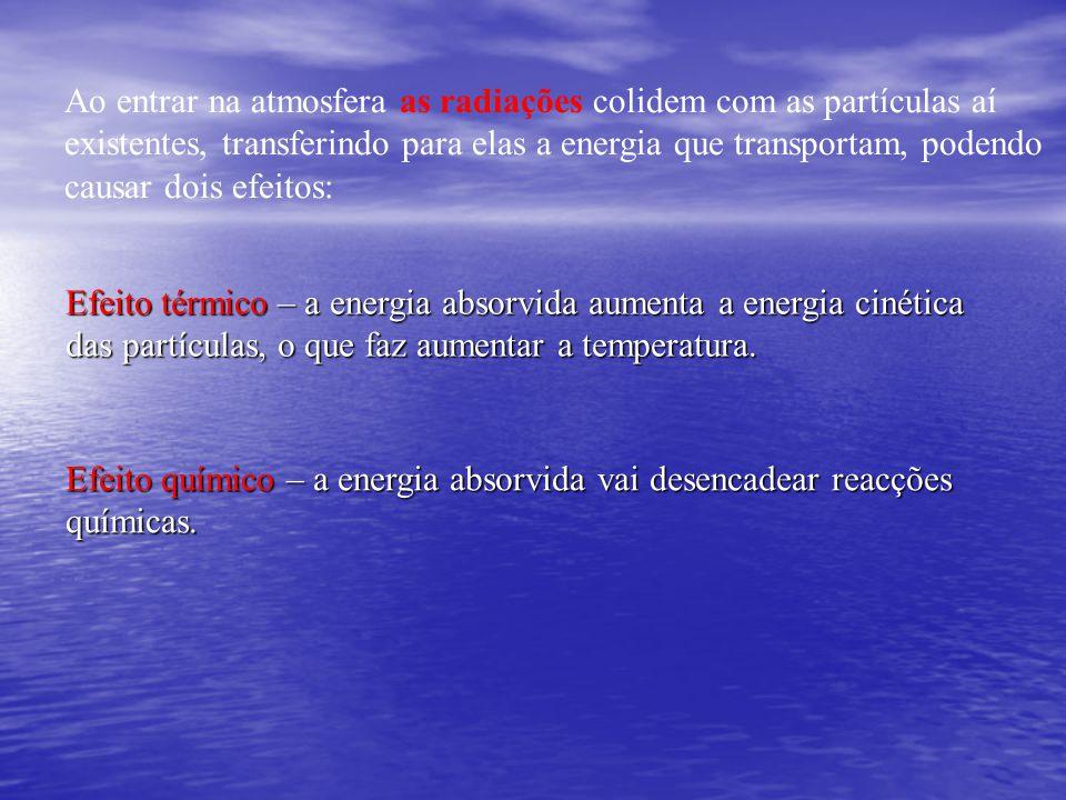 Efeito térmico – a energia absorvida aumenta a energia cinética das partículas, o que faz aumentar a temperatura. Ao entrar na atmosfera as radiações