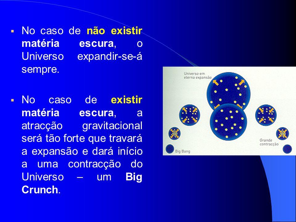  No caso de não existir matéria escura, o Universo expandir-se-á sempre.  No caso de existir matéria escura, a atracção gravitacional será tão forte