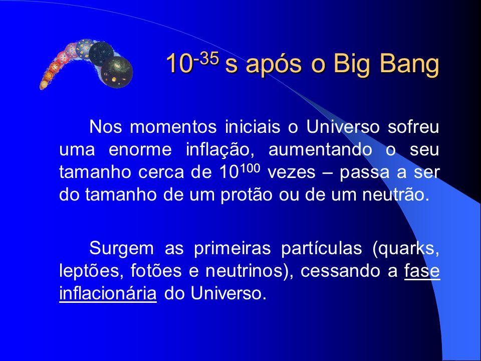 10 -35 s após o Big Bang Nos momentos iniciais o Universo sofreu uma enorme inflação, aumentando o seu tamanho cerca de 10 100 vezes – passa a ser do