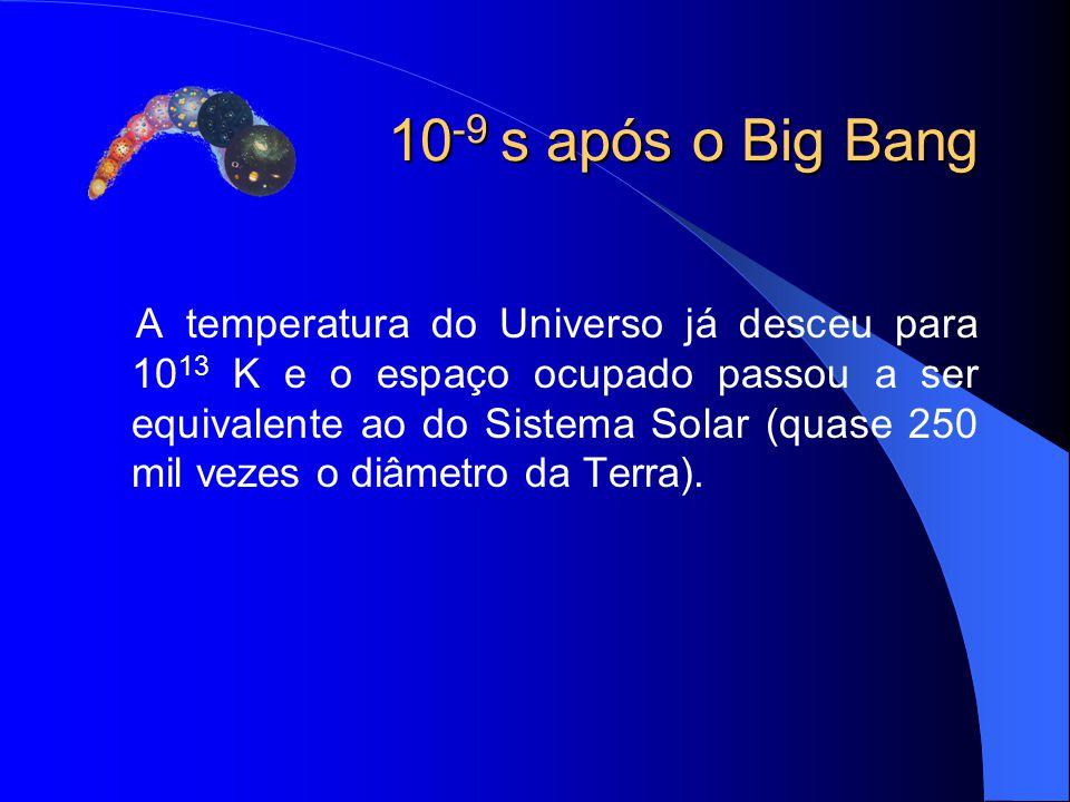 10 -9 s após o Big Bang A temperatura do Universo já desceu para 10 13 K e o espaço ocupado passou a ser equivalente ao do Sistema Solar (quase 250 mi