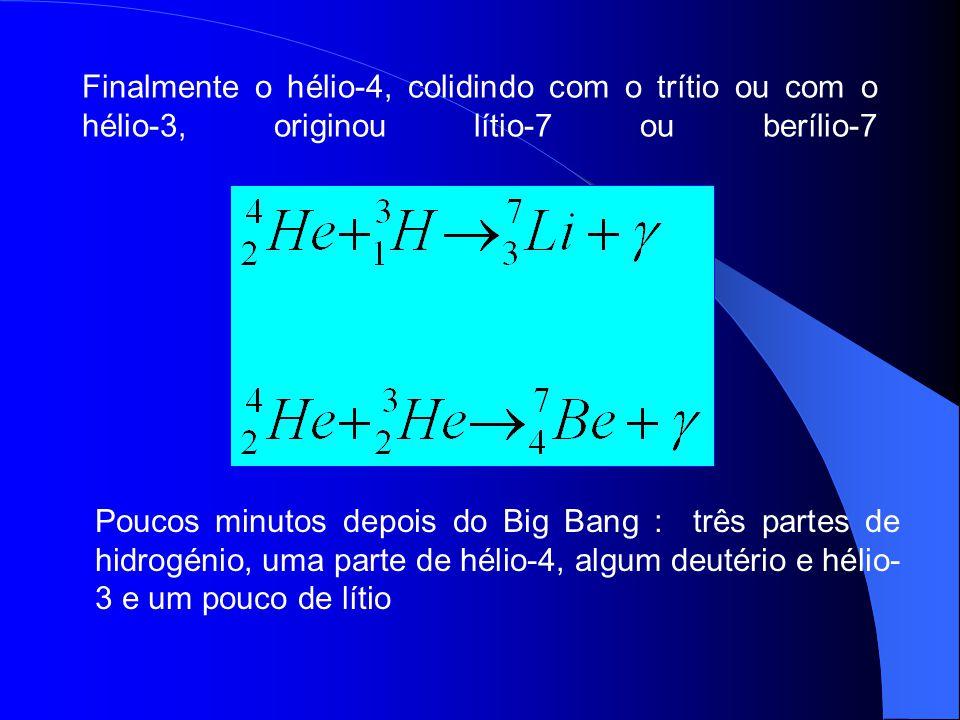Finalmente o hélio-4, colidindo com o trítio ou com o hélio-3, originou lítio-7 ou berílio-7 Poucos minutos depois do Big Bang : três partes de hidrog