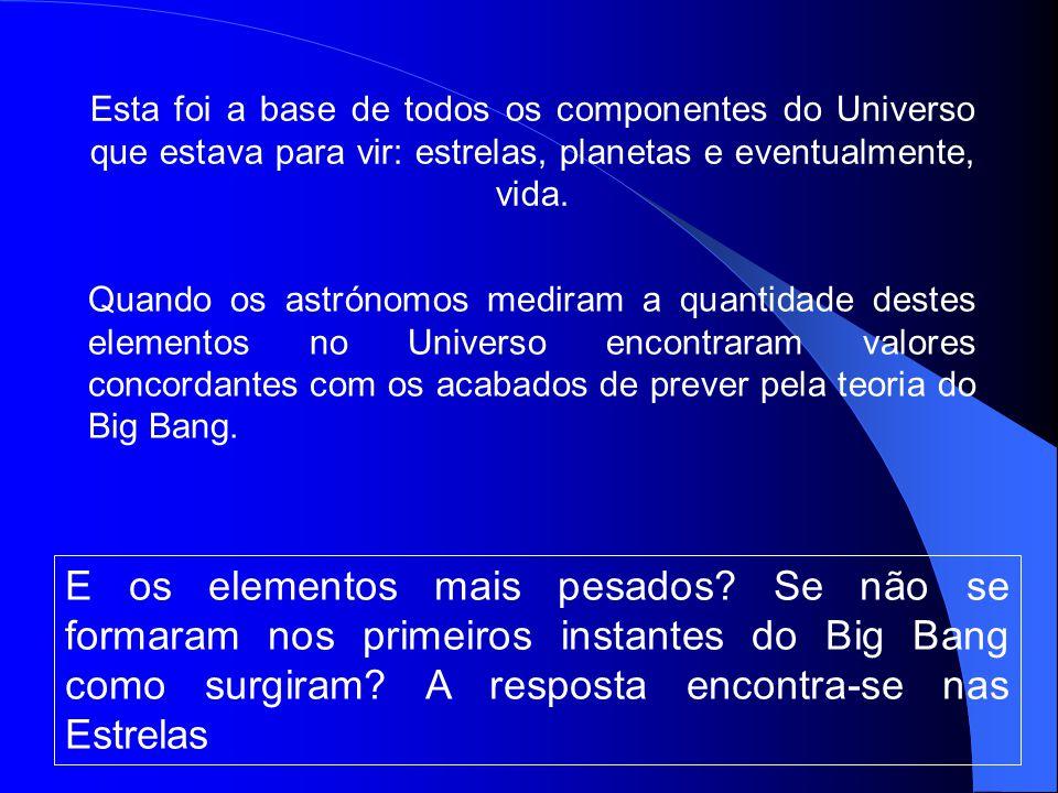 Esta foi a base de todos os componentes do Universo que estava para vir: estrelas, planetas e eventualmente, vida. Quando os astrónomos mediram a quan