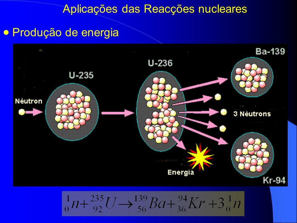 Aplicações das Reacções nucleares  Produção de energia