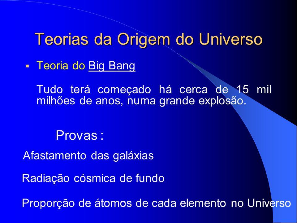 Teorias da Origem do Universo  Teoria do Big BangBig Bang Tudo terá começado há cerca de 15 mil milhões de anos, numa grande explosão. Radiação cósmi