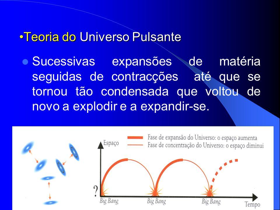 Teoria do Universo PulsanteTeoria do Universo Pulsante Sucessivas expansões de matéria seguidas de contracções até que se tornou tão condensada que vo