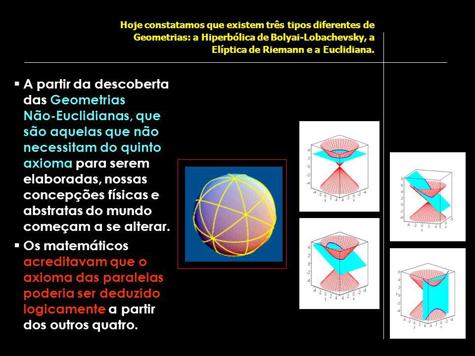  A partir da descoberta das Geometrias Não-Euclidianas, que são aquelas que não necessitam do quinto axioma para serem elaboradas, nossas concepções físicas e abstratas do mundo começam a se alterar.