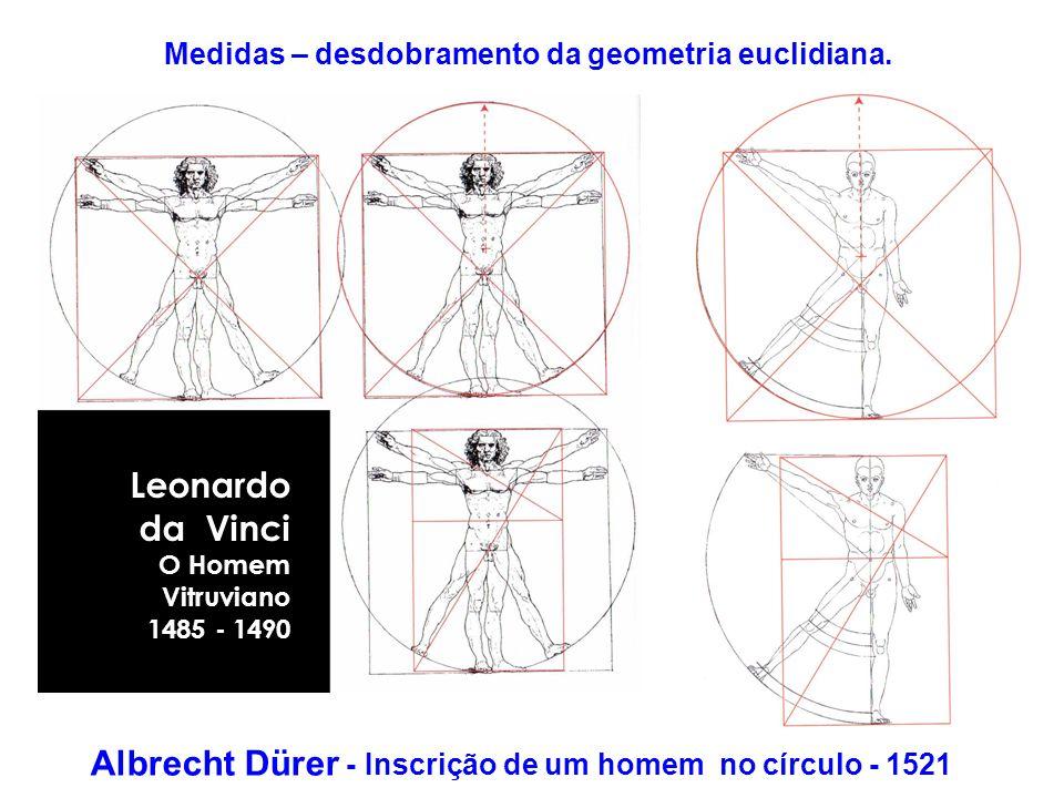 Leonardo da Vinci O Homem Vitruviano 1485 - 1490 Albrecht Dürer - Inscrição de um homem no círculo - 1521 Medidas – desdobramento da geometria euclidiana.