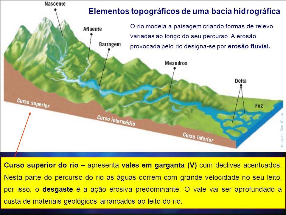 Elementos topográficos de uma bacia hidrográfica O rio modela a paisagem criando formas de relevo variadas ao longo do seu percurso. A erosão provocad