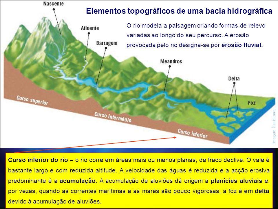 Curso inferior do rio – o rio corre em áreas mais ou menos planas, de fraco declive. O vale é bastante largo e com reduzida altitude. A velocidade das