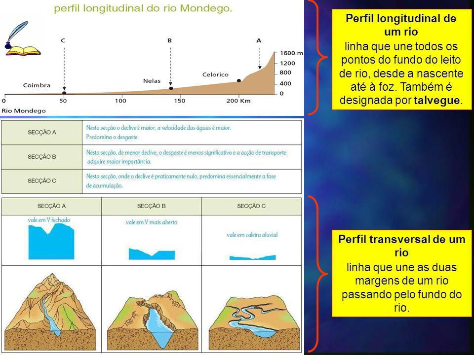 Perfil longitudinal de um rio linha que une todos os pontos do fundo do leito de rio, desde a nascente até à foz. Também é designada por talvegue. Per