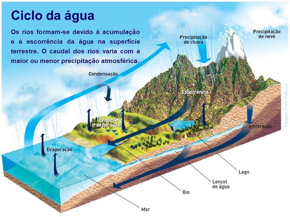 Imagem Porto Editora Ciclo da água Os rios formam-se devido à acumulação e à escorrência da água na superfície terrestre. O caudal dos rios varia com