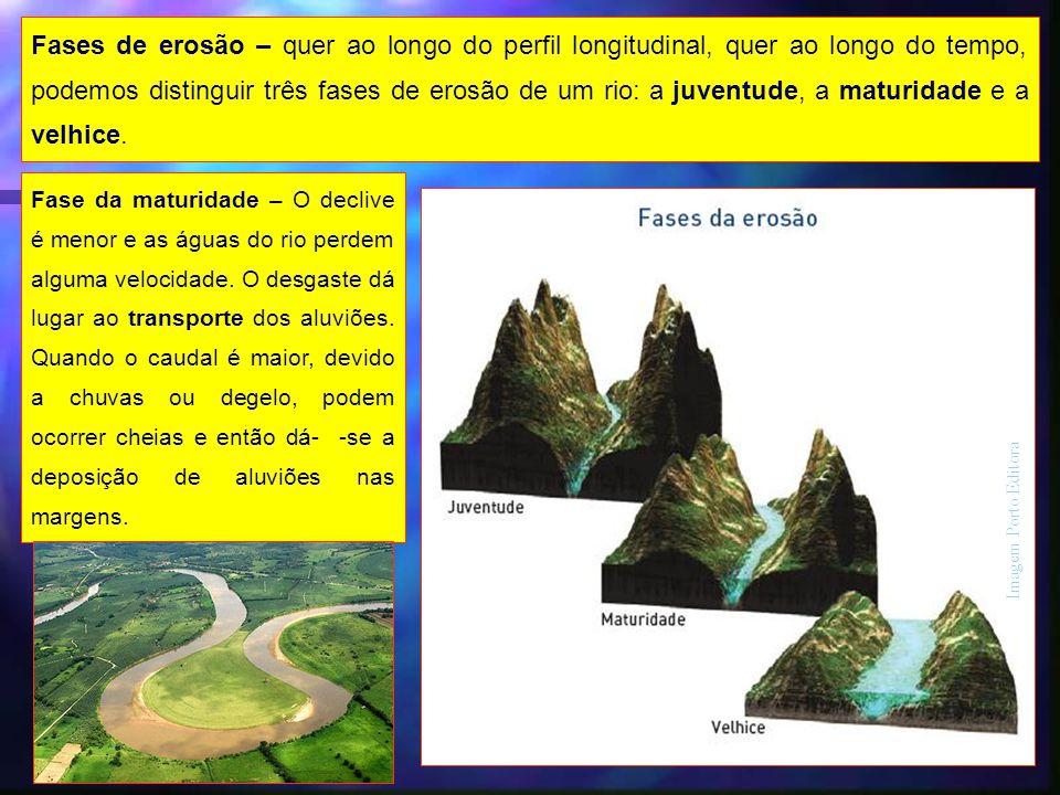 Fases de erosão – quer ao longo do perfil longitudinal, quer ao longo do tempo, podemos distinguir três fases de erosão de um rio: a juventude, a matu