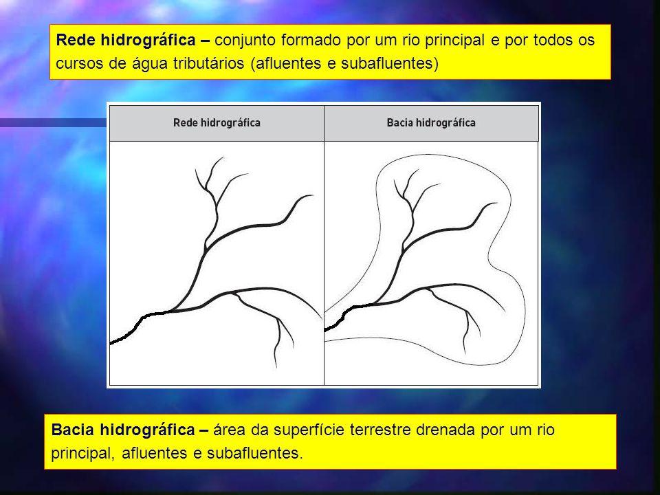 Bacia hidrográfica – área da superfície terrestre drenada por um rio principal, afluentes e subafluentes. Rede hidrográfica – conjunto formado por um
