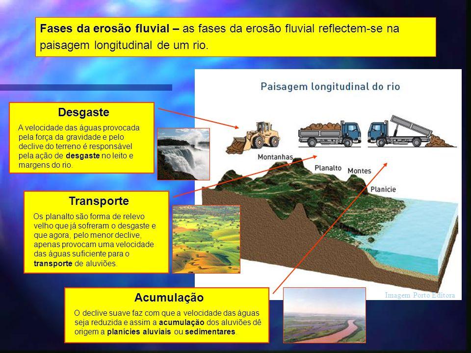 Fases da erosão fluvial – as fases da erosão fluvial reflectem-se na paisagem longitudinal de um rio. Desgaste A velocidade das águas provocada pela f