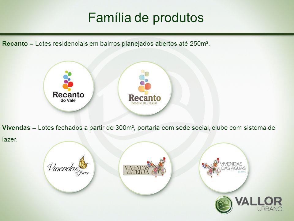 Família de produtos Vivendas – Lotes fechados a partir de 300m², portaria com sede social, clube com sistema de lazer. Recanto – Lotes residenciais em