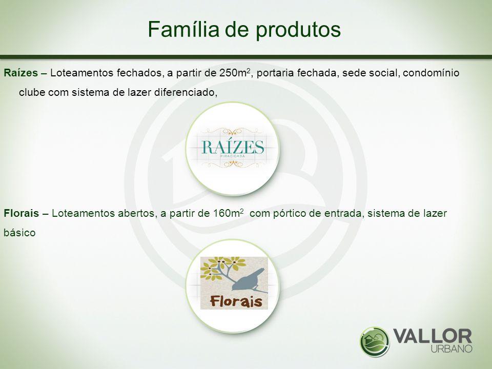 Família de produtos Florais – Loteamentos abertos, a partir de 160m 2 com pórtico de entrada, sistema de lazer básico Raízes – Loteamentos fechados, a