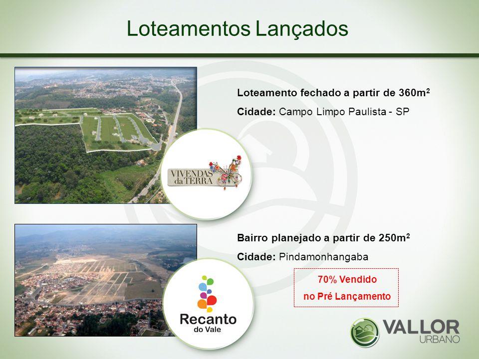Loteamentos Lançados Loteamento fechado a partir de 360m 2 Cidade: Campo Limpo Paulista - SP Bairro planejado a partir de 250m 2 Cidade: Pindamonhanga