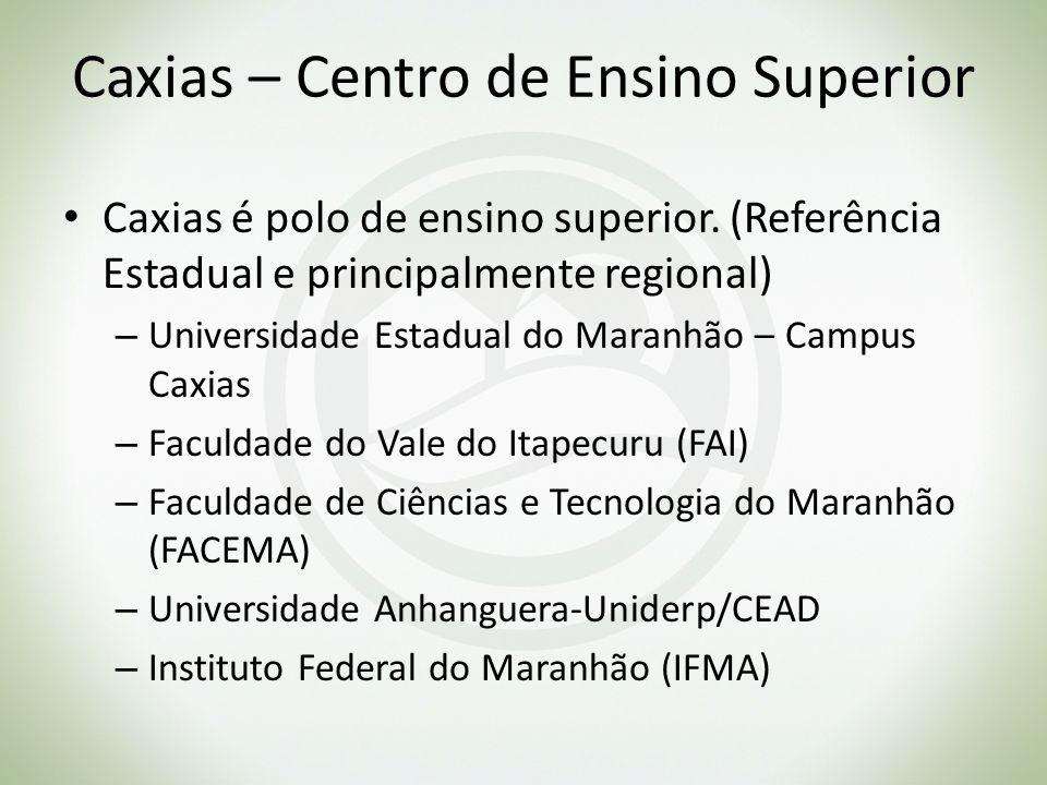 Caxias – Centro de Ensino Superior Caxias é polo de ensino superior. (Referência Estadual e principalmente regional) – Universidade Estadual do Maranh