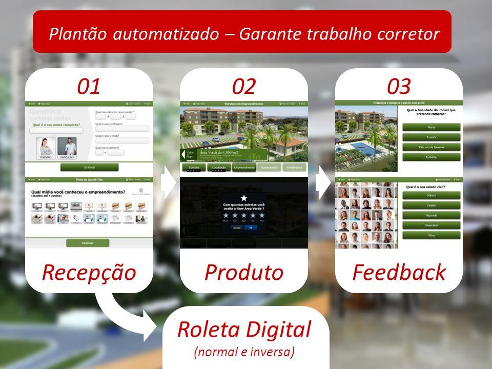 Plantão automatizado – Garante trabalho corretor Recepção 01 Produto 02 Feedback 03 zz Roleta Digital (normal e inversa)