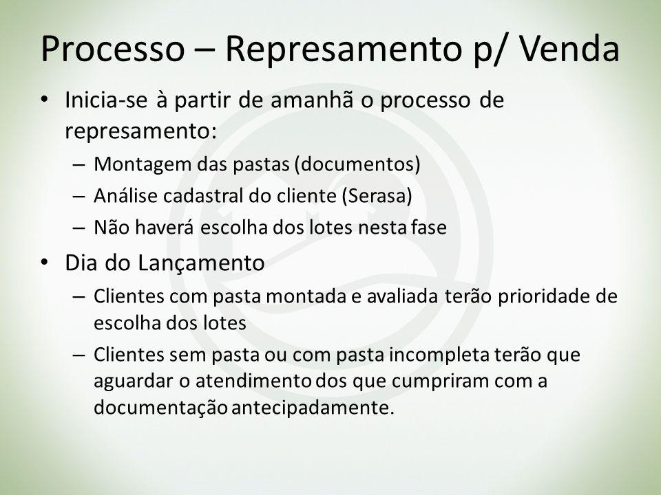 Processo – Represamento p/ Venda Inicia-se à partir de amanhã o processo de represamento: – Montagem das pastas (documentos) – Análise cadastral do cl
