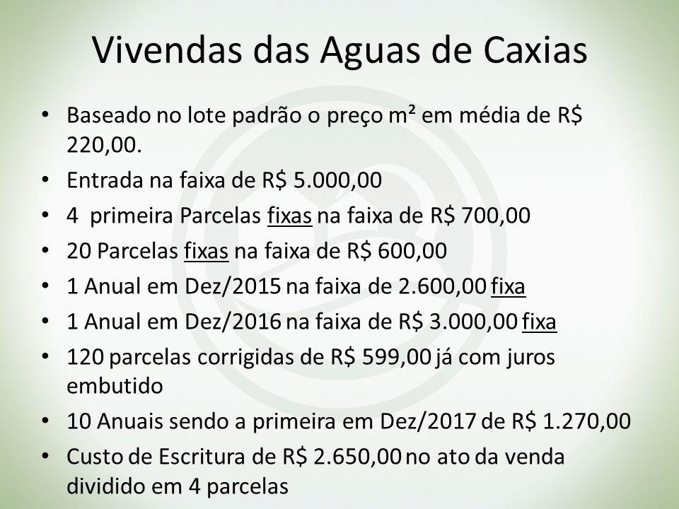 Vivendas das Aguas de Caxias Baseado no lote padrão o preço m² em média de R$ 220,00. Entrada na faixa de R$ 5.000,00 4 primeira Parcelas fixas na fai