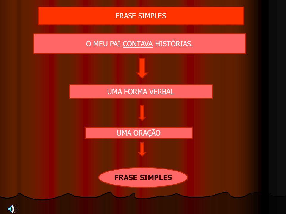 FRASE SIMPLES O MEU PAI CONTAVA HISTÓRIAS. UMA FORMA VERBAL UMA ORAÇÃO FRASE SIMPLES