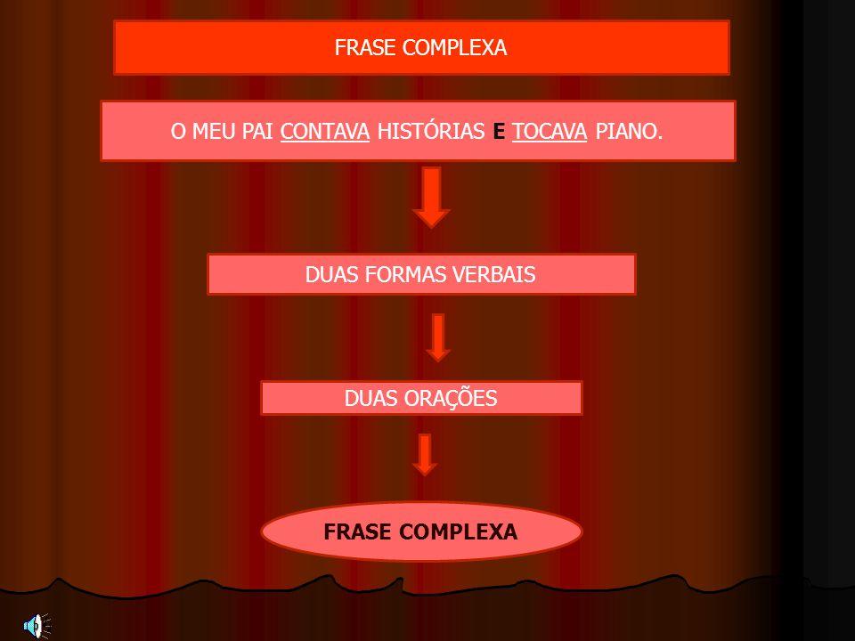 FRASE COMPLEXA O MEU PAI CONTAVA HISTÓRIAS E TOCAVA PIANO. DUAS FORMAS VERBAIS DUAS ORAÇÕES FRASE COMPLEXA