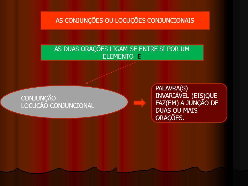 AS CONJUNÇÕES OU LOCUÇÕES CONJUNCIONAIS SUBORDINATIVAS CONJUNÇÕESLOCUÇÕES CONDICIONAISSEA NÃO SER QUE, CONTANTO QUE, DESDE QUE, A MENOS QUE, SALVO SE, NO CASO QUE, UMA VEZ QUE, SEM QUE, EXCEPTO SE COMPARATIVASCOMO, CONFORME, SEGUNDO, QUE, (TAL)QUAL ASSIM COMO…ASSIM, ASSIM COMO…ASSIM TAMBÉM, BEM COMO, COMO…ASSIM, MAIS…DO QUE…, MENOS…DO QUE…, AO PASSO QUE, SEGUNDO(CONFORME)…ASSIM, TÃO(TANTO)…COMO CAUSAISPORQUE, POIS, PORQUANTO, COMO, QUE (= PORQUE) VISTO QUE, POIS QUE, JÁ QUE, POR ISSO QUE, POR ISSO MESMO QUE