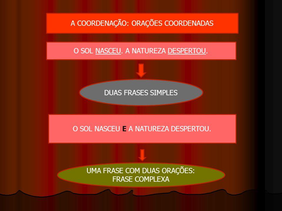 ORAÇÕES COORDENADAS COPULATIVAS ADITIVAS O PEDRO ENTROU E COMPROU O LIVRO.