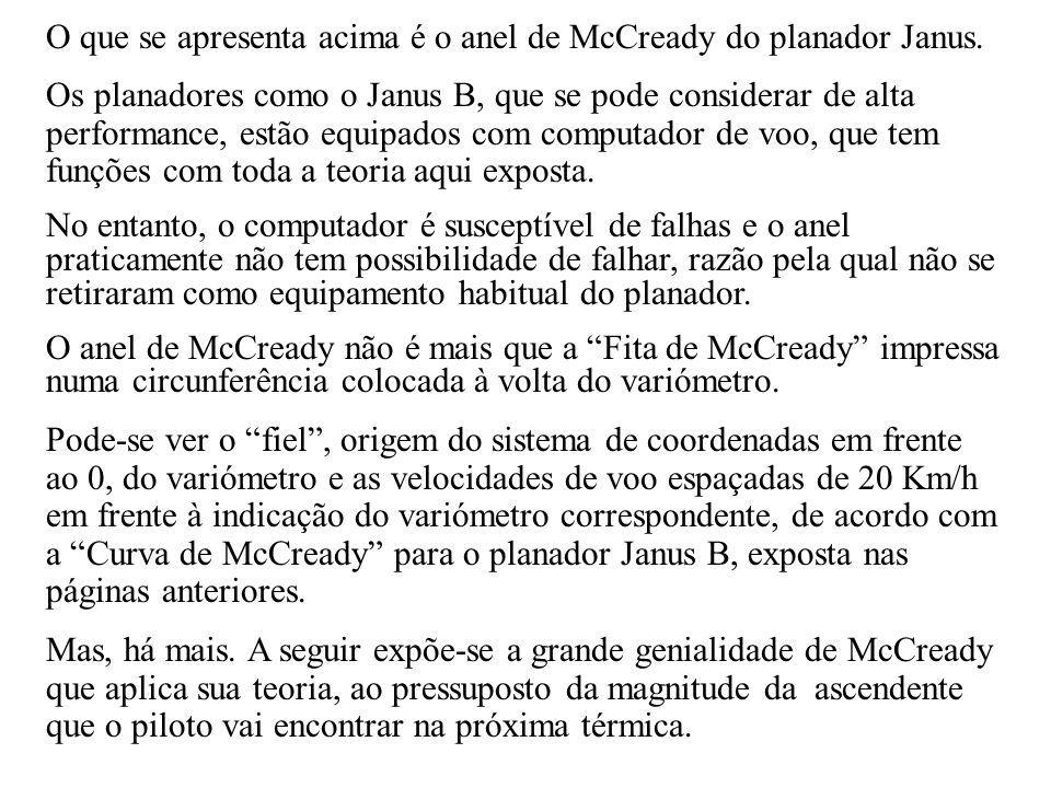 O que se apresenta acima é o anel de McCready do planador Janus. Os planadores como o Janus B, que se pode considerar de alta performance, estão equip
