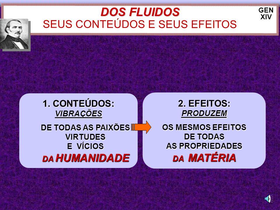 DOS FLUIDOS DOS FLUIDOS SEUS CONTEÚDOS E SEUS EFEITOS GEN XIV 1.