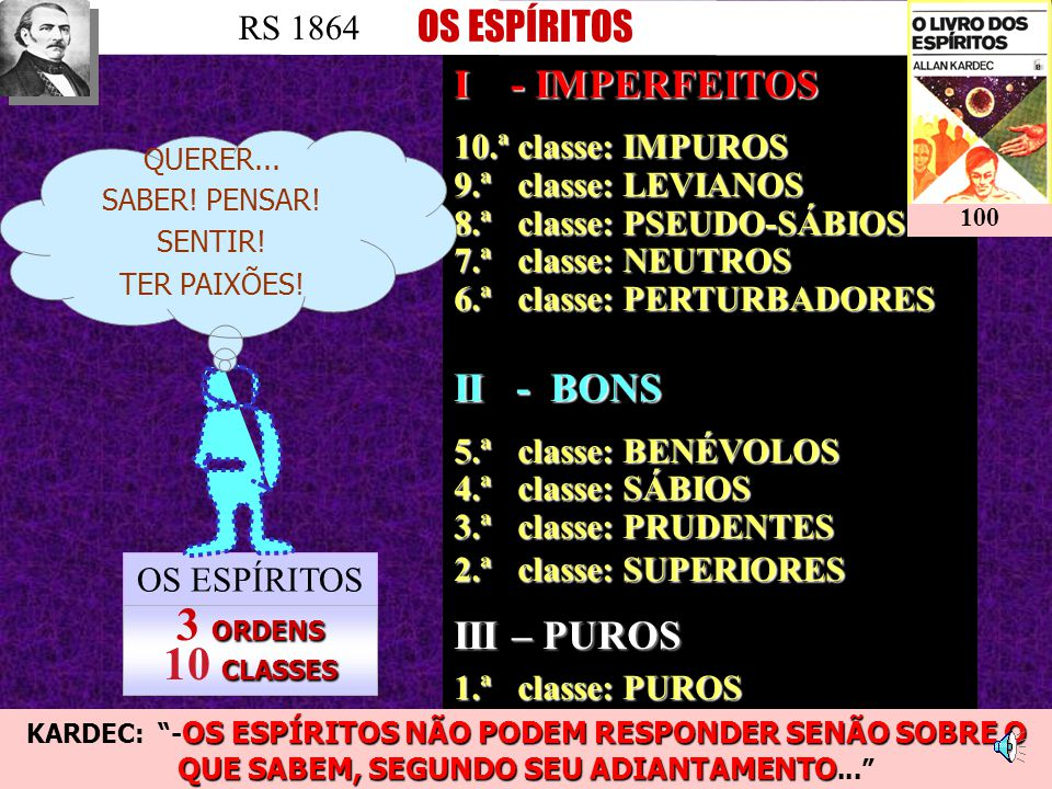 I - IMPERFEITOS 10.ª classe: IMPUROS 9.ª classe: LEVIANOS 8.ª classe: PSEUDO-SÁBIOS 7.ª classe: NEUTROS 6.ª classe: PERTURBADORES II - BONS 5.ª classe: BENÉVOLOS 4.ª classe: SÁBIOS 3.ª classe: PRUDENTES 2.ª classe: SUPERIORES III – PUROS 1.ª classe: PUROS OS ESPÍRITOS ORDENS CLASSES 3 ORDENS 10 CLASSES RS 1864 KARDEC: OS - OS ESPÍRITOS NÃO PODEM RESPONDER SENÃO SOBRE O QUE SABEM, SEGUNDO SEU ADIANTAMENTO ADIANTAMENTO... 100 QUERER...