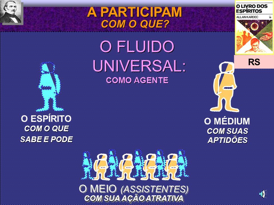 O FLUIDO UNIVERSAL O ESPÍRITO O MÉDIUM O MEIO PARTICIPAM DO FENÔMENO ESPÍRITA RS