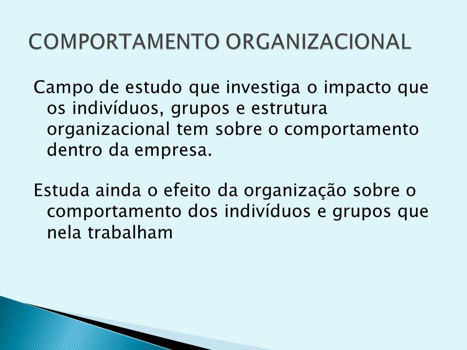 Campo de estudo que investiga o impacto que os indivíduos, grupos e estrutura organizacional tem sobre o comportamento dentro da empresa. Estuda ainda