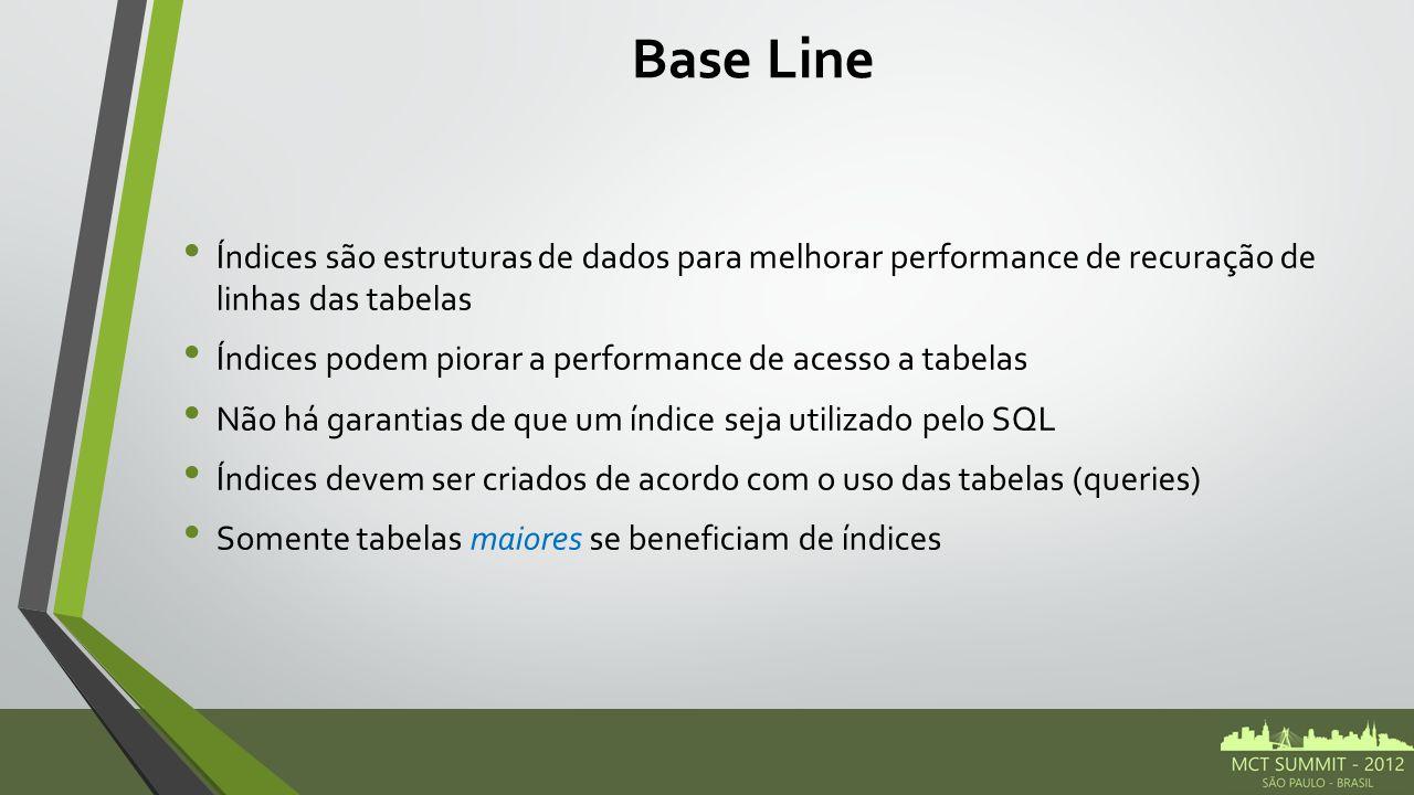 Base Line Índices são estruturas de dados para melhorar performance de recuração de linhas das tabelas Índices podem piorar a performance de acesso a tabelas Não há garantias de que um índice seja utilizado pelo SQL Índices devem ser criados de acordo com o uso das tabelas (queries) Somente tabelas maiores se beneficiam de índices