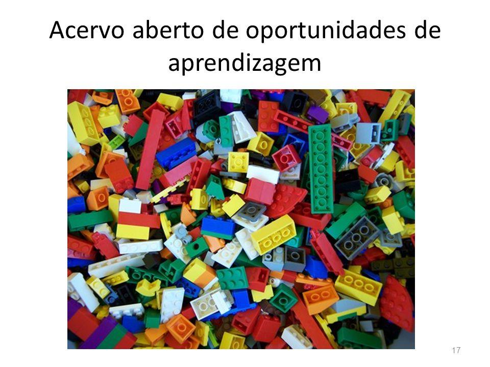 17 Acervo aberto de oportunidades de aprendizagem