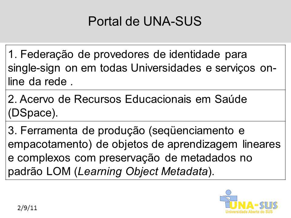 Portal de UNA-SUS 2/9/11 1. Federação de provedores de identidade para single-sign on em todas Universidades e serviços on- line da rede. 2. Acervo de