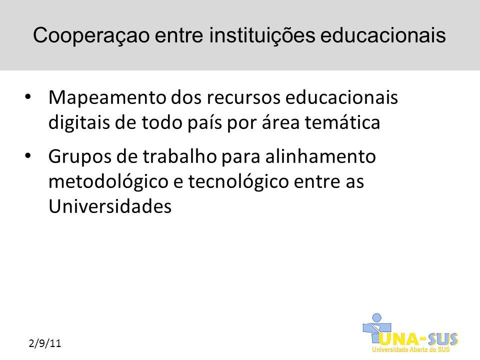 Cooperaçao entre instituições educacionais Mapeamento dos recursos educacionais digitais de todo país por área temática Grupos de trabalho para alinhamento metodológico e tecnológico entre as Universidades 2/9/11