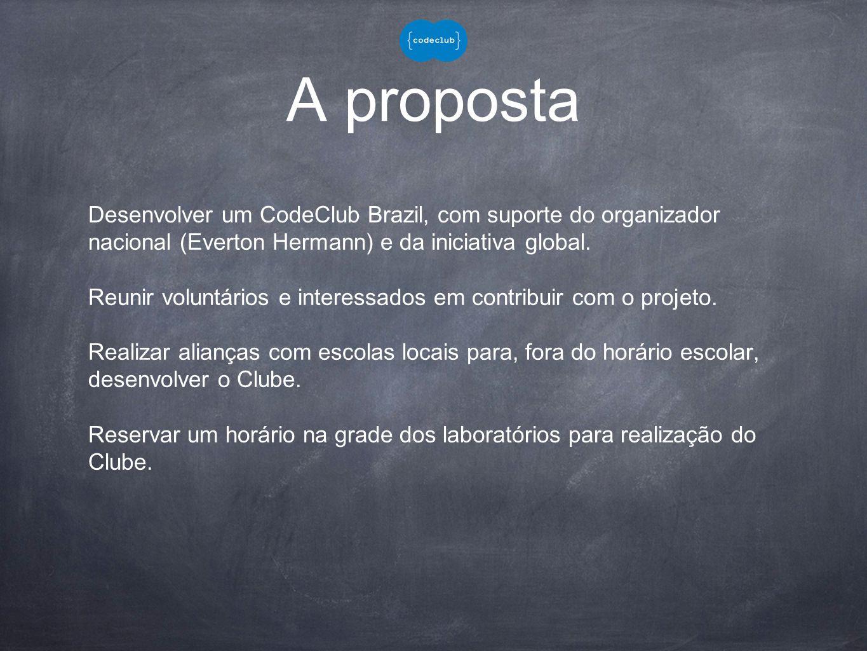 A proposta Desenvolver um CodeClub Brazil, com suporte do organizador nacional (Everton Hermann) e da iniciativa global.