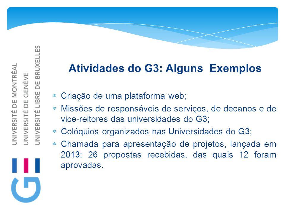 Atividades do G3: Alguns Exemplos  Criação de uma plataforma web;  Missões de responsáveis de serviços, de decanos e de vice-reitores das universidades do G3;  Colóquios organizados nas Universidades do G3;  Chamada para apresentação de projetos, lançada em 2013: 26 propostas recebidas, das quais 12 foram aprovadas.