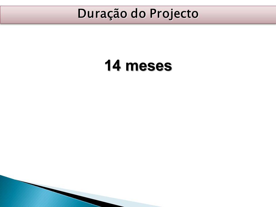 Duração do Projecto 14 meses