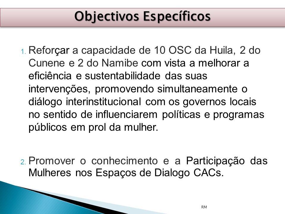 1. Reforçar a capacidade de 10 OSC da Huila, 2 do Cunene e 2 do Namibe com vista a melhorar a eficiência e sustentabilidade das suas intervenções, pro