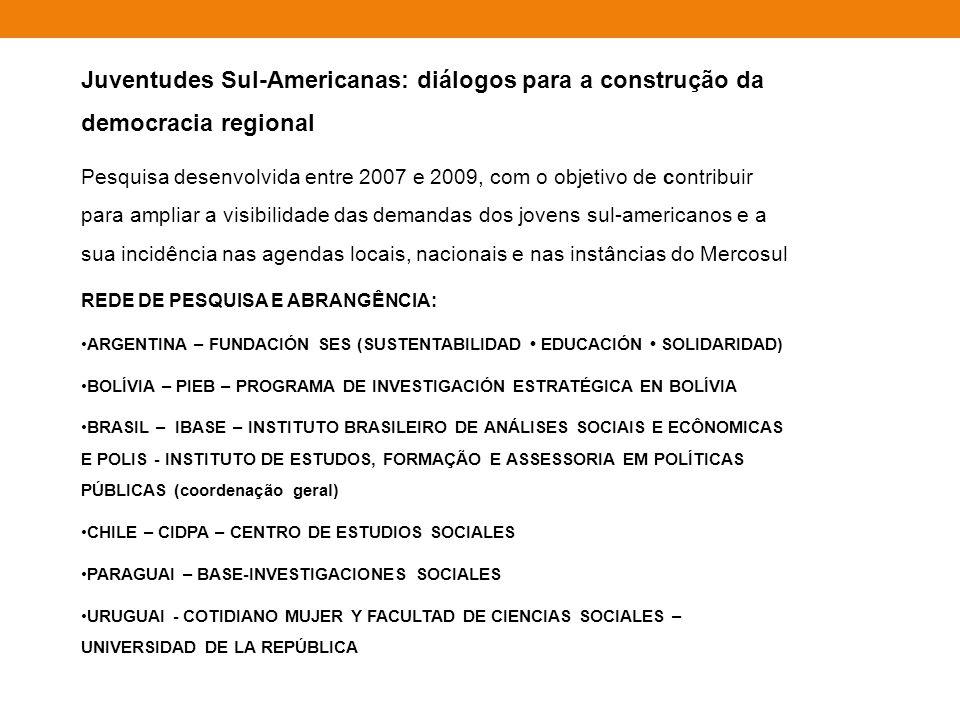 Juventudes Sul-Americanas: diálogos para a construção da democracia regional Pesquisa desenvolvida entre 2007 e 2009, com o objetivo de contribuir para ampliar a visibilidade das demandas dos jovens sul-americanos e a sua incidência nas agendas locais, nacionais e nas instâncias do Mercosul REDE DE PESQUISA E ABRANGÊNCIA: ARGENTINA – FUNDACIÓN SES (SUSTENTABILIDAD EDUCACIÓN SOLIDARIDAD) BOLÍVIA – PIEB – PROGRAMA DE INVESTIGACIÓN ESTRATÉGICA EN BOLÍVIA BRASIL – IBASE – INSTITUTO BRASILEIRO DE ANÁLISES SOCIAIS E ECÔNOMICAS E POLIS - INSTITUTO DE ESTUDOS, FORMAÇÃO E ASSESSORIA EM POLÍTICAS PÚBLICAS (coordenação geral) CHILE – CIDPA – CENTRO DE ESTUDIOS SOCIALES PARAGUAI – BASE-INVESTIGACIONES SOCIALES URUGUAI - COTIDIANO MUJER Y FACULTAD DE CIENCIAS SOCIALES – UNIVERSIDAD DE LA REPÚBLICA