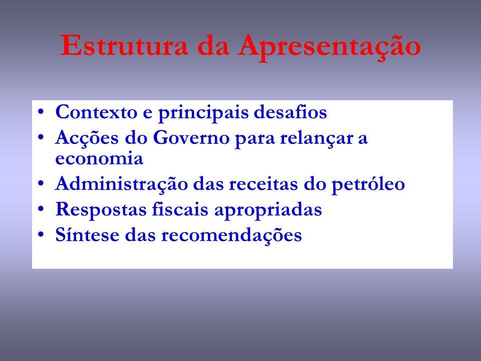 Estrutura da Apresentação Contexto e principais desafios Acções do Governo para relançar a economia Administração das receitas do petróleo Respostas fiscais apropriadas Síntese das recomendações