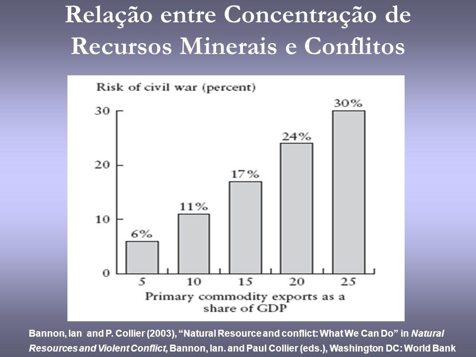 Relação entre Concentração de Recursos Minerais e Conflitos Bannon, Ian and P.