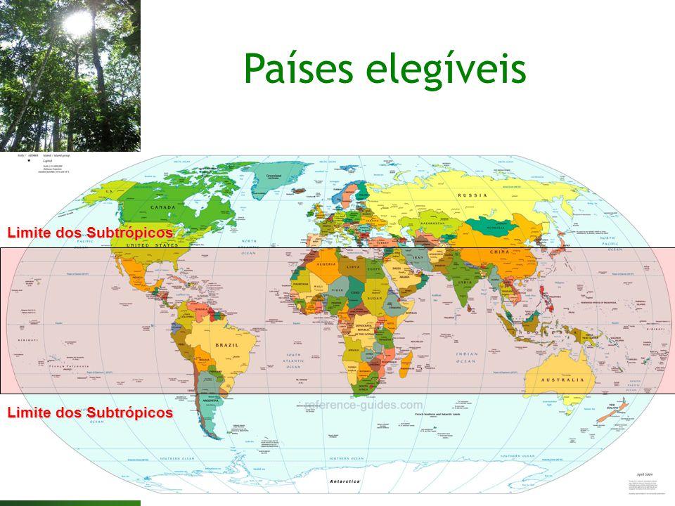 Limite dos Subtrópicos Países elegíveis