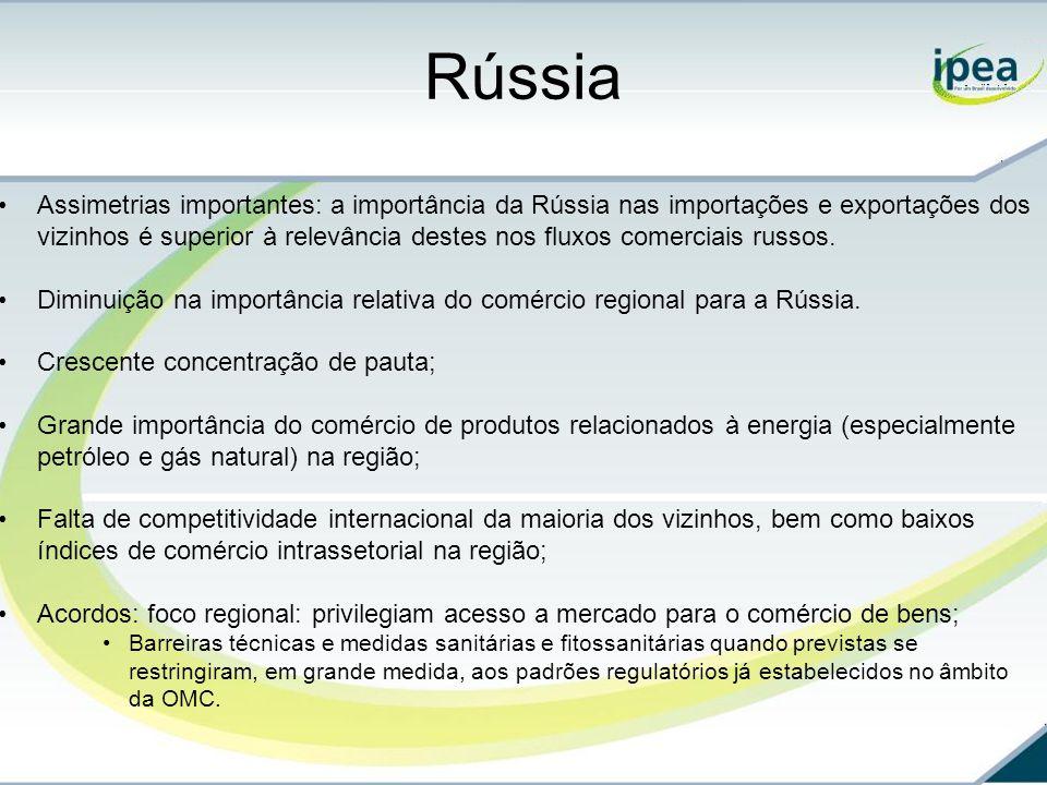 Rússia Assimetrias importantes: a importância da Rússia nas importações e exportações dos vizinhos é superior à relevância destes nos fluxos comerciais russos.