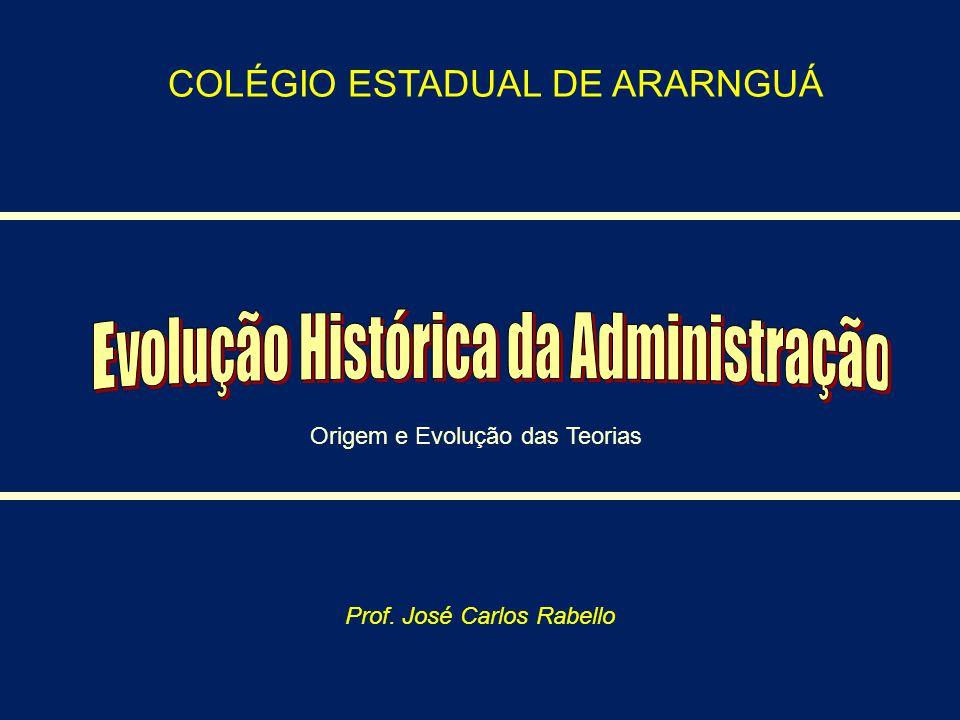 Prof. José Carlos Rabello Origem e Evolução das Teorias COLÉGIO ESTADUAL DE ARARNGUÁ