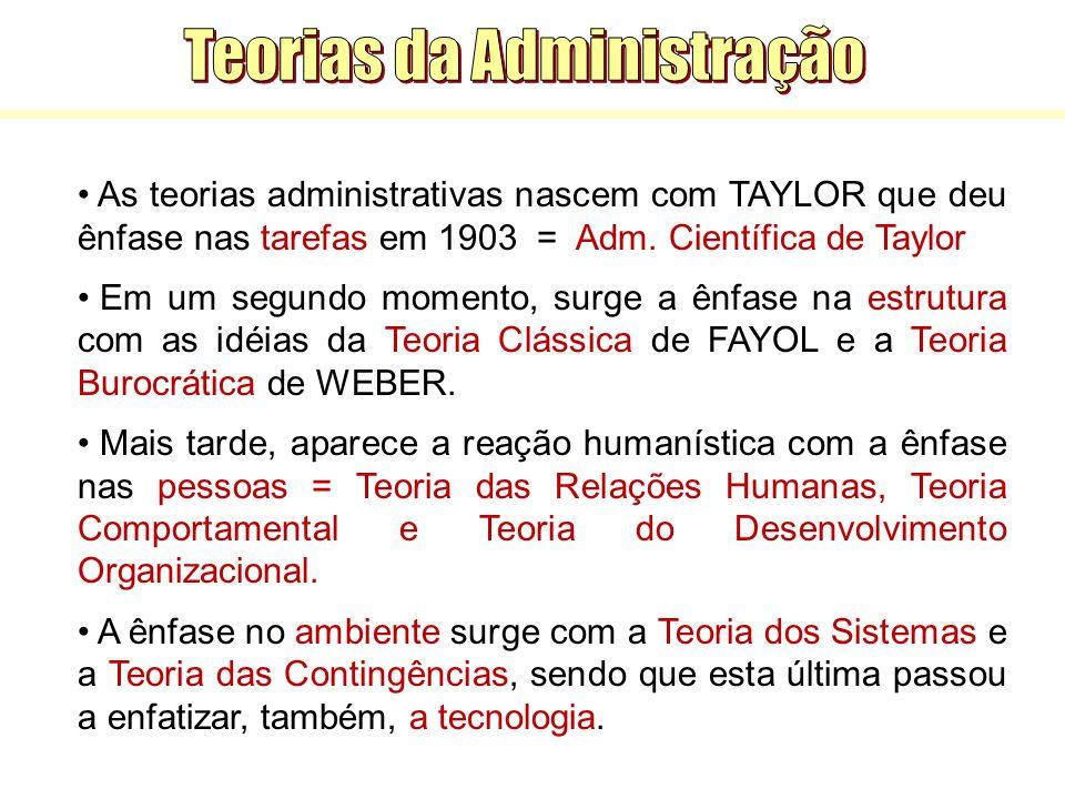 As teorias administrativas nascem com TAYLOR que deu ênfase nas tarefas em 1903 = Adm. Científica de Taylor Em um segundo momento, surge a ênfase na e