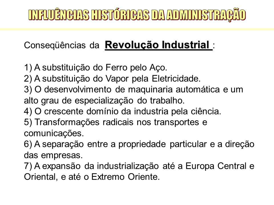 Revolução Industrial Conseqüências da Revolução Industrial : 1) A substituição do Ferro pelo Aço. 2) A substituição do Vapor pela Eletricidade. 3) O d